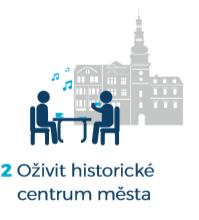 Oživit historické centrum města